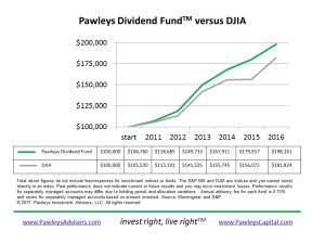 pawleys-dividend-fund-2016