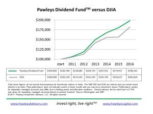 pawleys-dividend-fund-2016