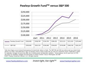 pawleys-growth-fund-2016