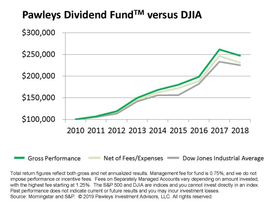 pawleys dividend 2019 for website